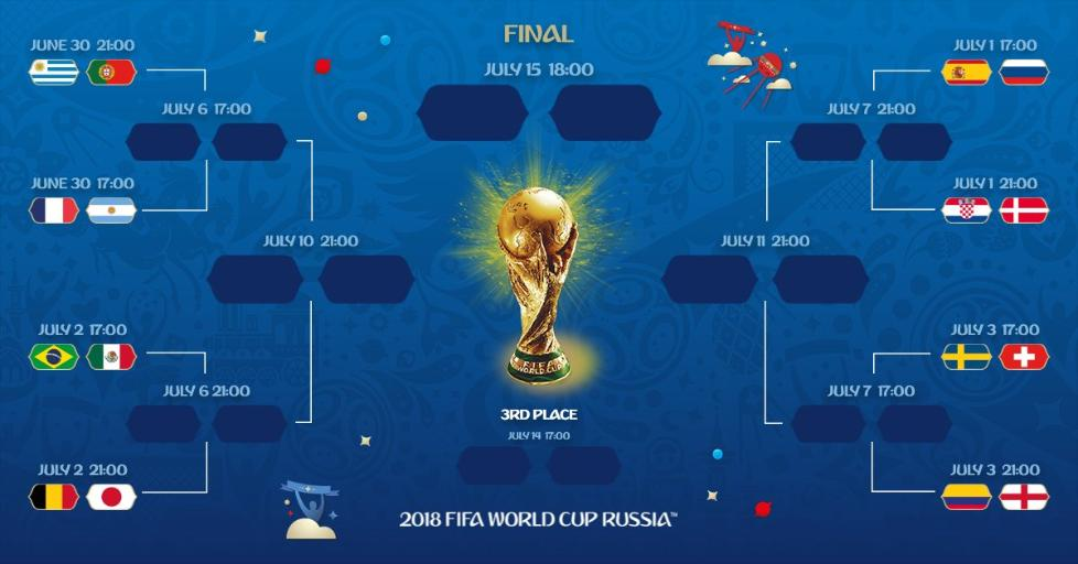 16强对阵:法国VS阿根廷造死亡半区 西班牙进决赛?