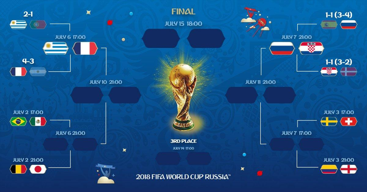 可怕!这6队铁定有1支进世界杯决赛 52年未见奇景