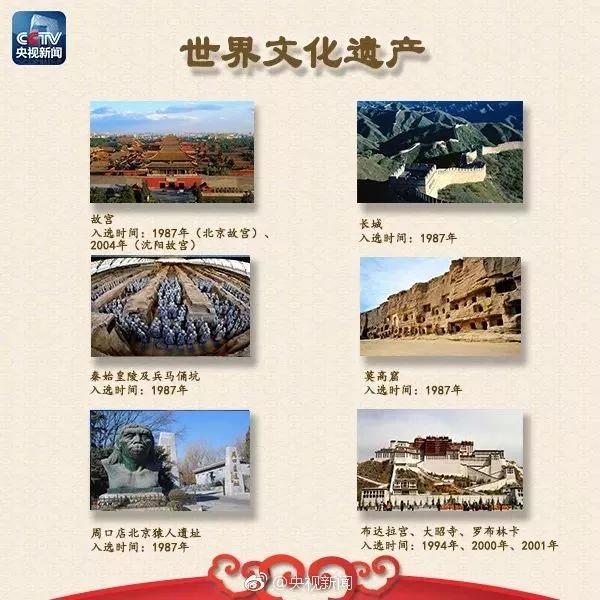 梵净山进世界自然遗产名录 中国还有52项世界遗产