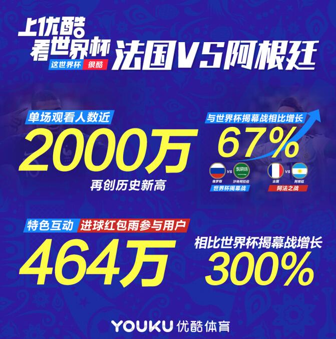 刘建宏:世界杯全面依托互联网传播的时代已经开启
