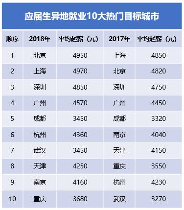 51Talk小(学)员(用)(英)文喊话(世)界:(嫦)娥五(号)发(射)成�? title=