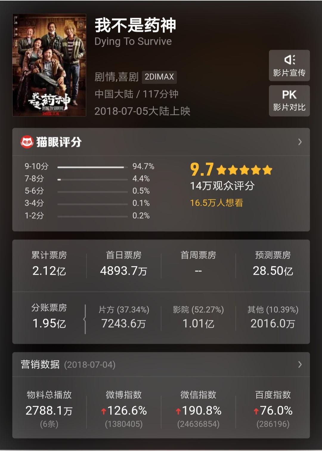 《我不是药神》引北京文化三连涨停 影视股或迎市场关注