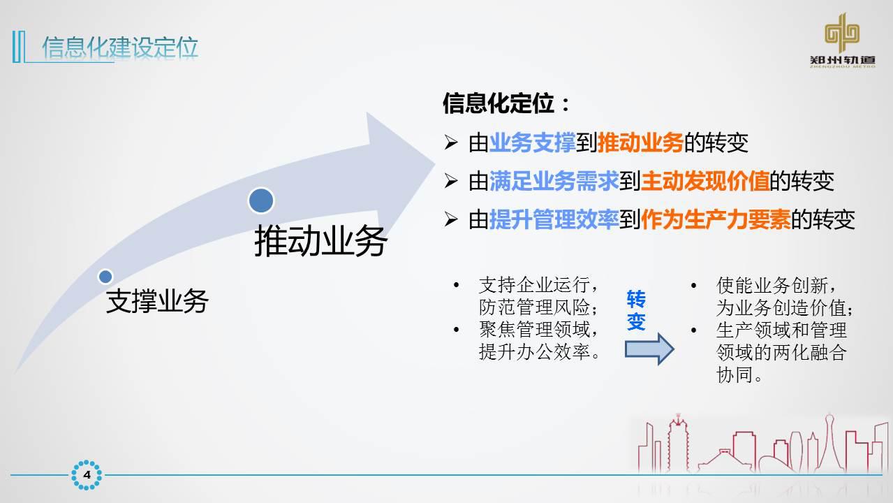 信息驱动促转型,百年地铁创精品——记新时代郑州轨道深化国企创新管理方法