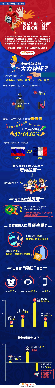 """世界杯全球""""剁手党""""图鉴:为世界杯囤货果然烧脑"""