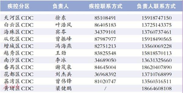 """广州悬赏捉拿""""木虱王"""":传播""""新型艾滋病"""",捉一只奖8元"""