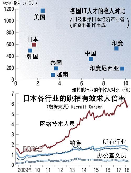 图片来源:日经中文网