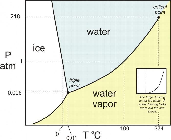 在沙漠制冰如何实现?两千多年前中东地区能做到