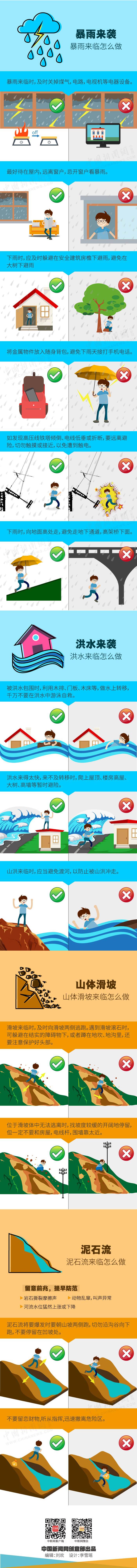 暴雨、洪水、泥石流,这些灾害应对常识你了解吗?
