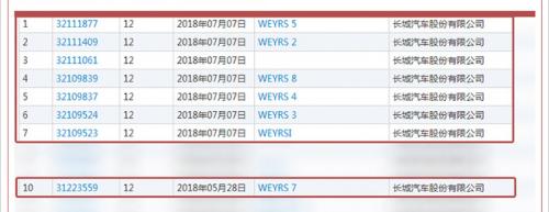 """长城打造中国版""""AMG"""" 注册""""WEYRS""""系列商标"""