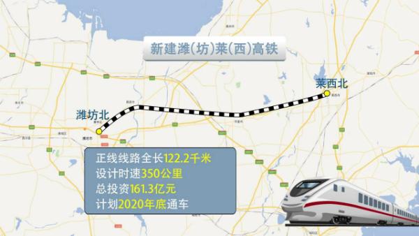 山东高铁建设新进展:潍莱高铁全线架梁,济青高铁完成加固