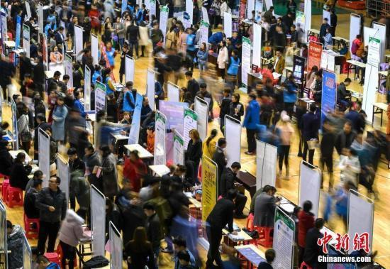 中国最新就业情况排名出炉,哪些行业前景好?