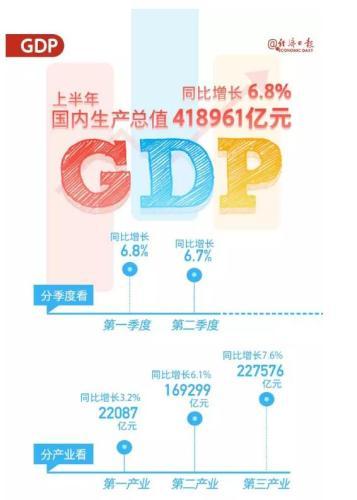 下半年经济走势如何?国家统计局给出一个判断!