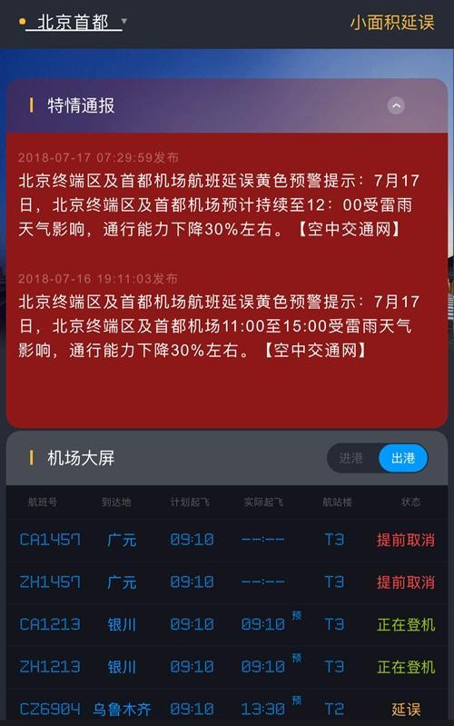 首都机场再发黄色预警 已取消航班152架