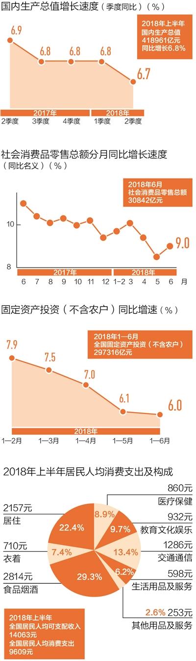 中国经济:稳中向好韧性强