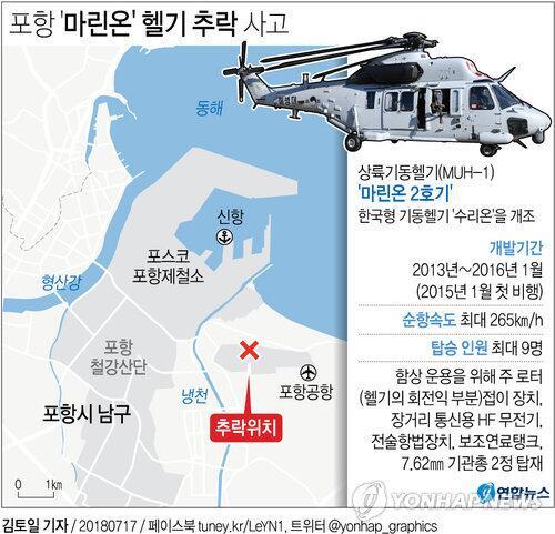 韩军一直升机坠毁致5死1伤 伤者目前已恢复意识