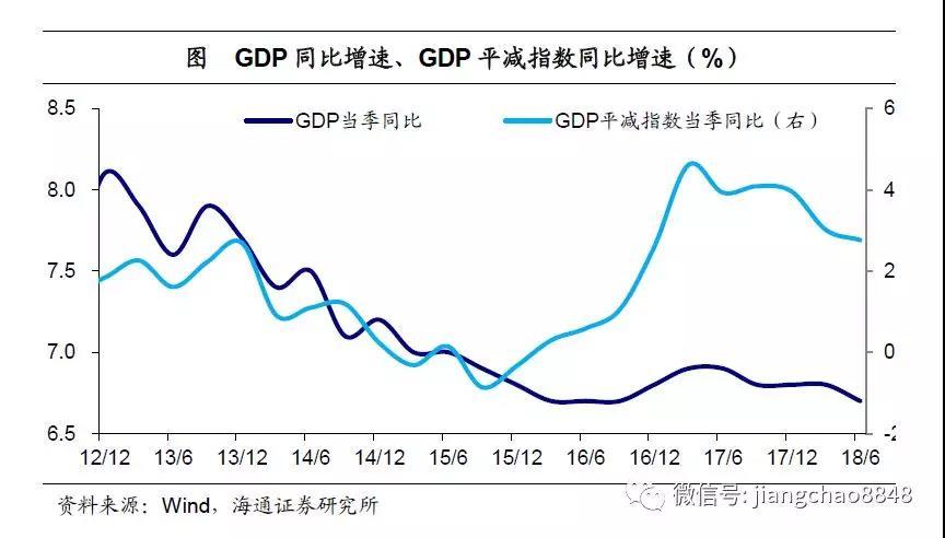 """""""6维""""解读半年经济:下行拐点出现经济去旧迎新"""