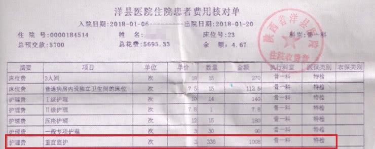 老人住院14天未进重症监护室 却被收336次监护费