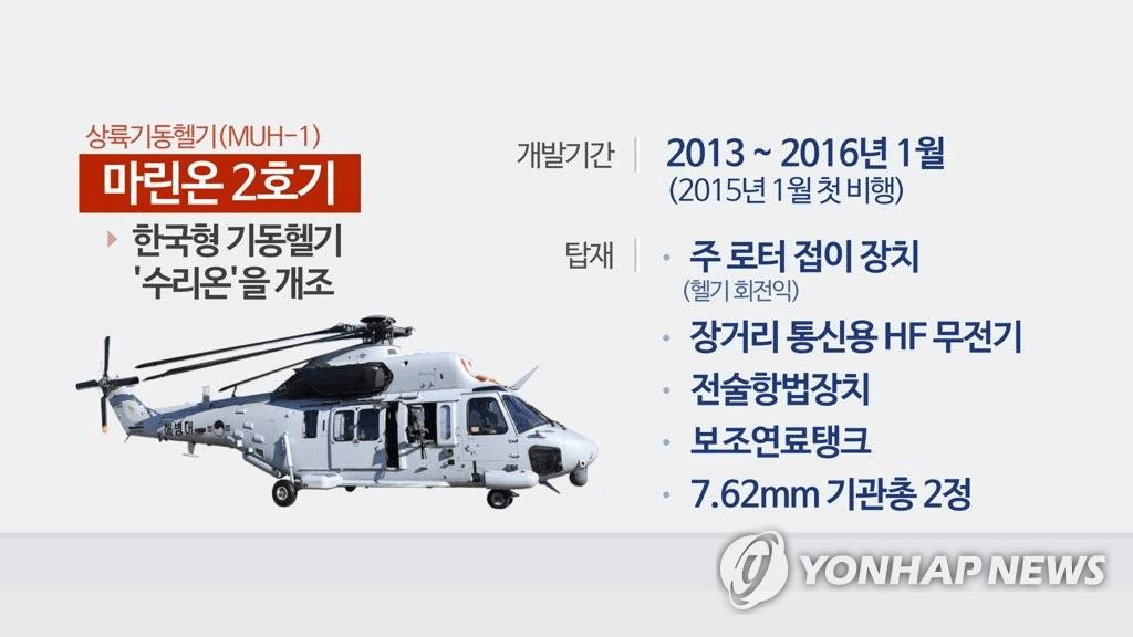 韩坠机部队退伍士兵:失事直升机故障多发每天检修