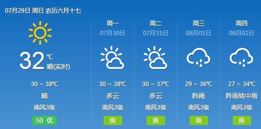 """7月份湖南以""""高炎值""""收官 8月初长沙雨水仍偏少"""
