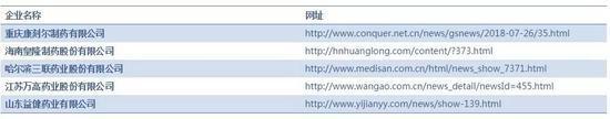 卫健委发布配合召回停用华海药业涉问题药品通知