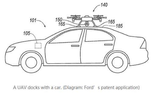 福特申请车顶无人机专利 可被用作备用传感器