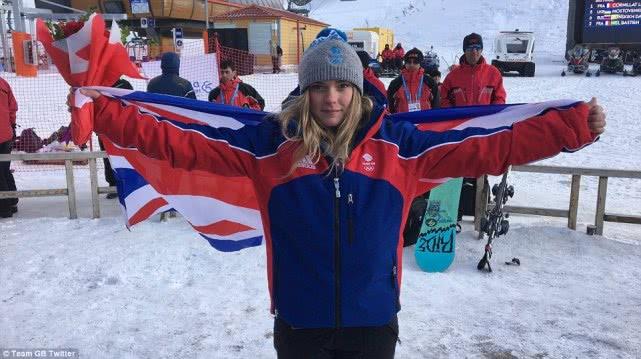 英滑雪新星在18岁生日突然去世 死因未公布