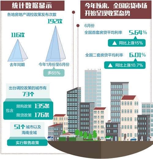 一些城市房价上涨压力较大 专家建议着力化解房地产市场结构性矛盾