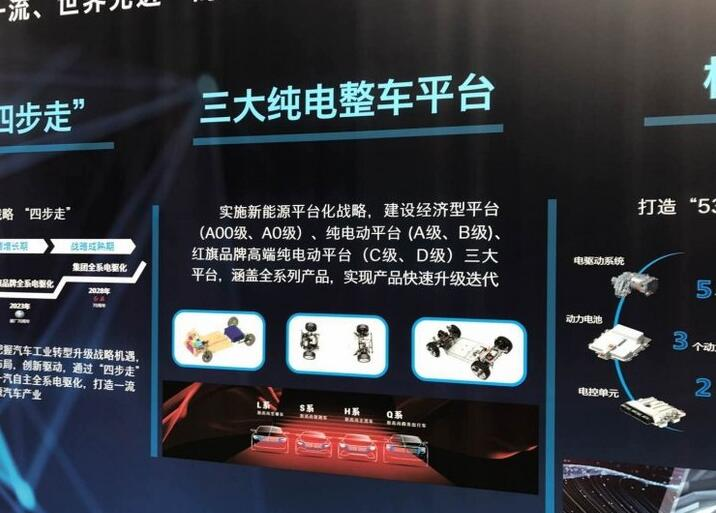 """红旗公布""""三大电/三小电双平台""""新能源规划"""