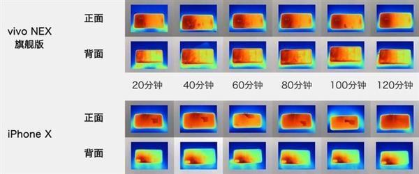 零感散热有多强?vivo NEX/iPhone X游戏对比实测