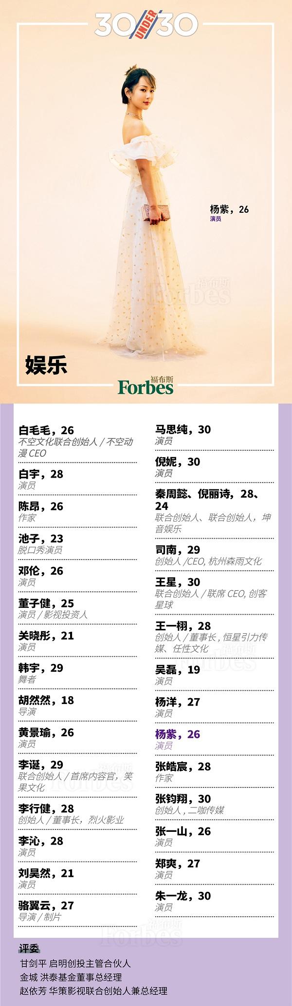 福布斯发布30岁以下精英榜单,有你的偶像吗?(附榜单)