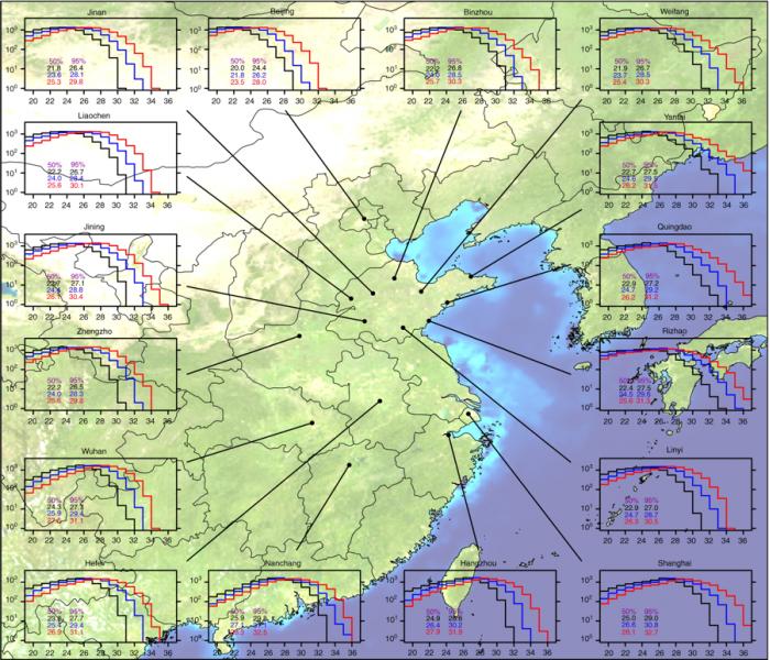 研究人员预测未来中国北方平原面临难以忍受的热浪