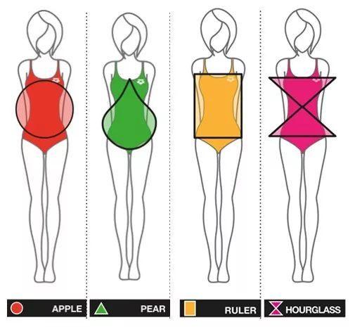 胖得不一样,如何挑短裤?