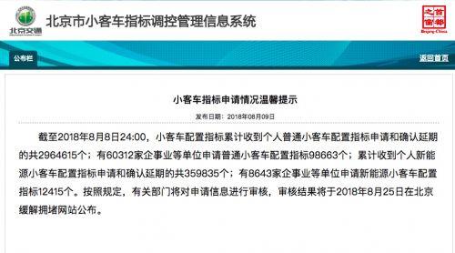 再创纪录 北京市新能源汽车指标申请破35万人