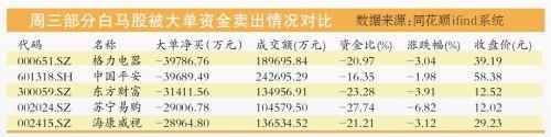 国家五部委下发降杠杆通知支持开展市场化债转股