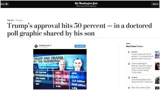 特朗普工作支持率到了50%? 美媒:有图为证……不过是P的……