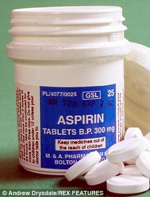 研究:女性每日服用阿司匹林艾滋病感染率降低35%