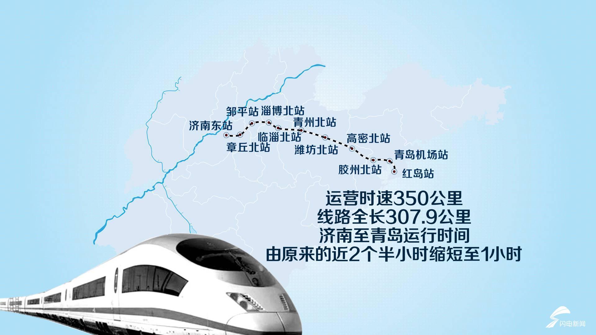 首条地方投资建设高铁将通车 2.5小时北京可达青岛
