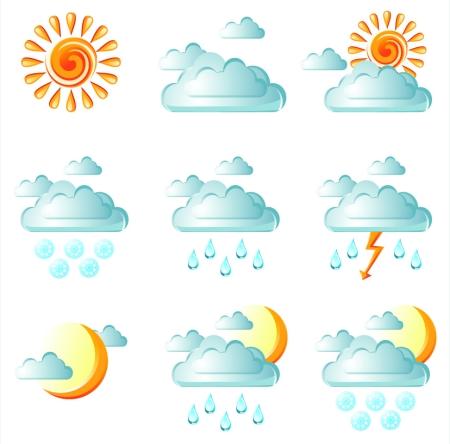 实用贴!天气预报里的傍晚是几点?大雨到底有多大?