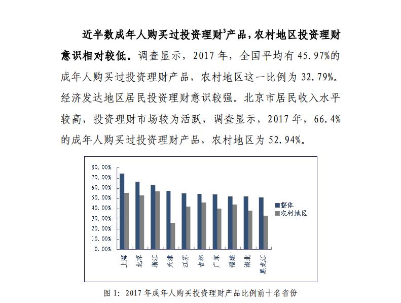 央行报告:全国76.9%成人使用电子支付 4成人贷款