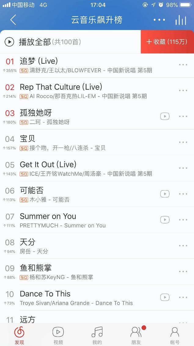 《中国新说唱》热歌引爆网易云音乐 《Rep That Culture》为中国说唱打CALL