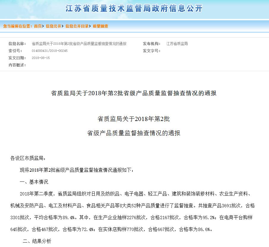 江苏省质监局:第二季度抽查玩具74批次 合格61批次
