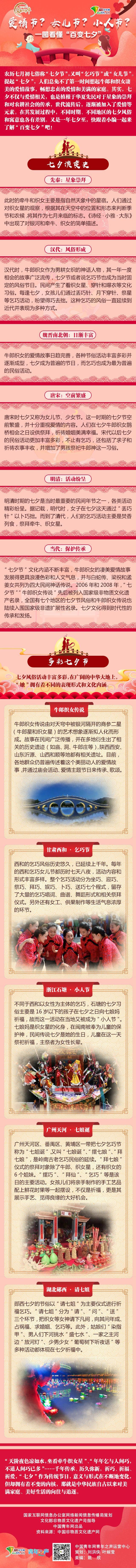 """【文脉颂中华】爱情节?女儿节?小人节?一图看懂""""百变七夕"""""""