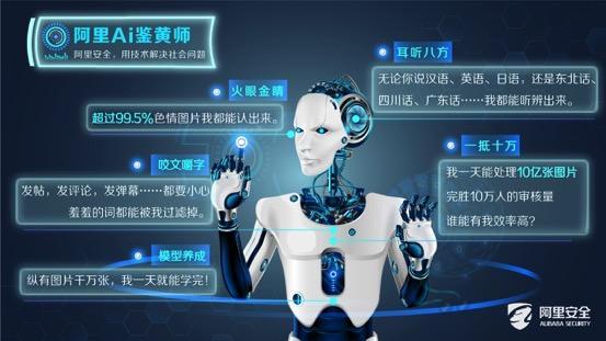 AI鉴黄师一日鉴图数亿张 能听懂外语和方言