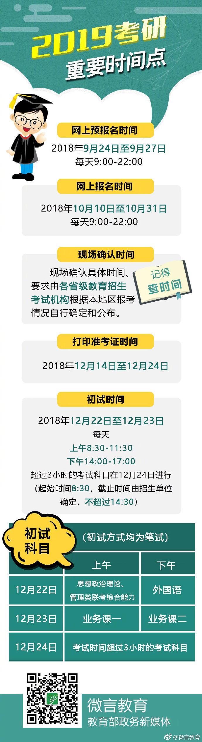 2019考研10月10日起报名 12月22日至23日考试