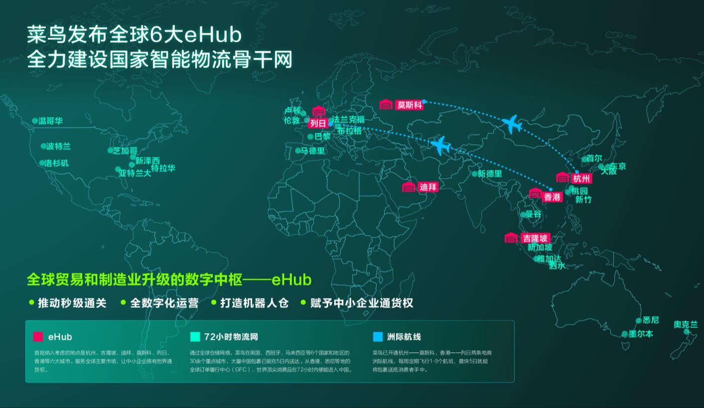 菜鸟加快投资布局 智能物流骨干网已成全球基础设施