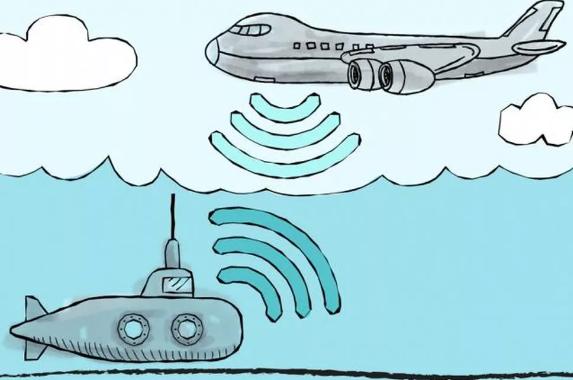 """水下潜艇如何与飞机直接通信?MIT实现""""海天交流"""""""