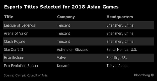 电子竞技走进亚运会 但不能成沉迷网游的理由