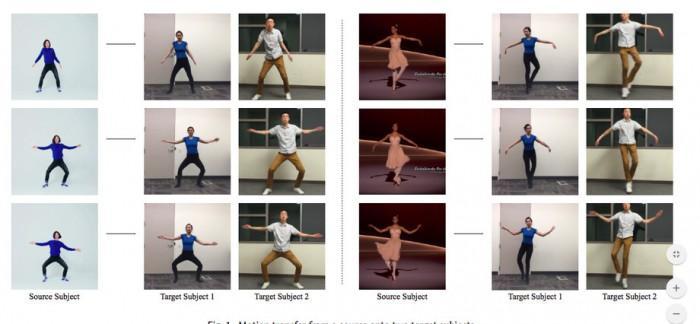 继换脸后 人工智能可以合成舞蹈动作