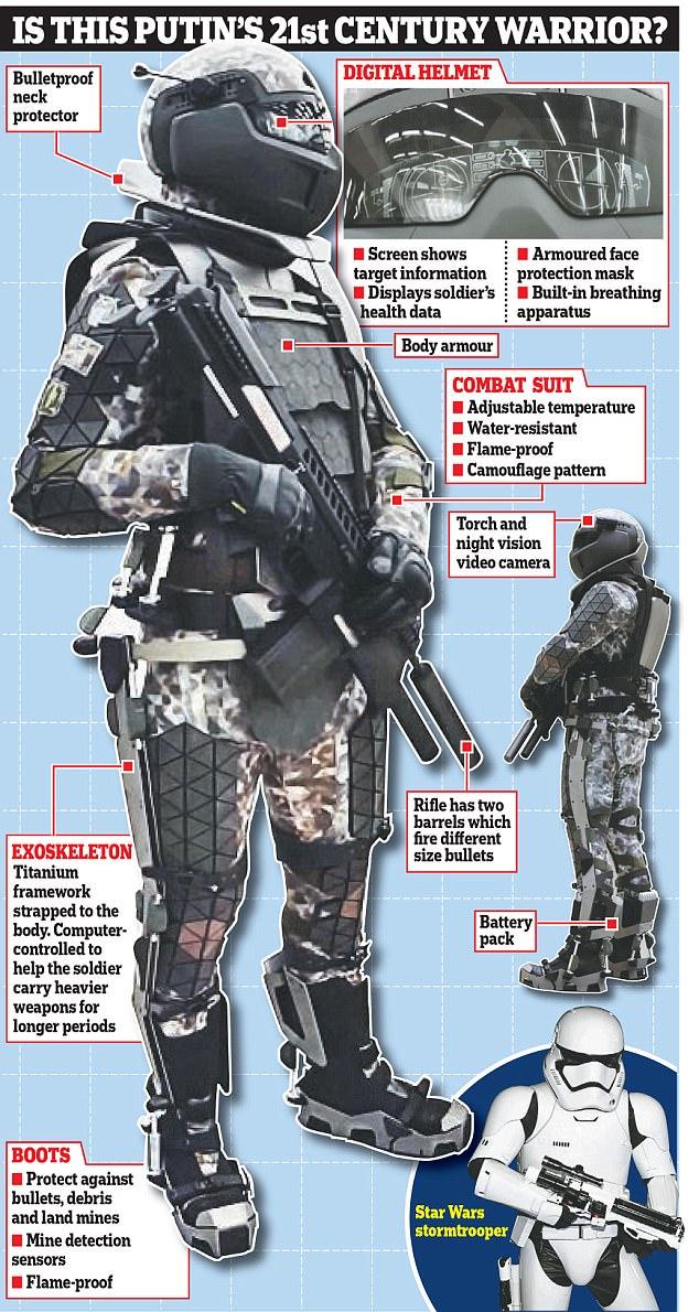俄罗斯展示军用外骨骼套装 赋予士兵超人能力