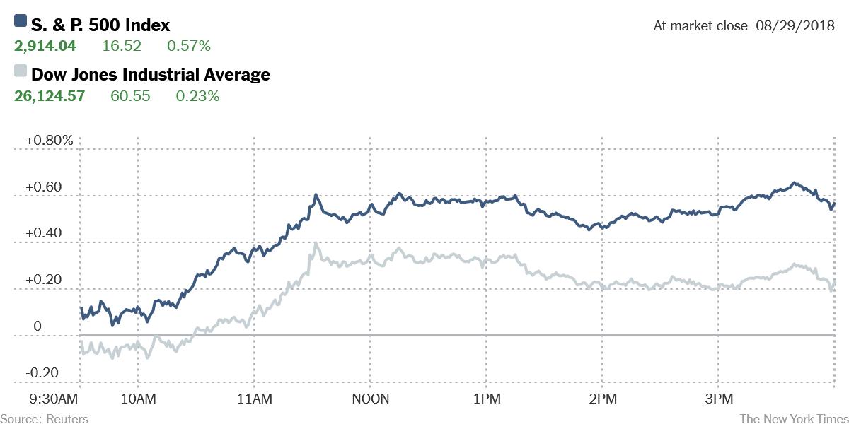 美国科技股连涨,亚马逊市值无限逼近万亿美元